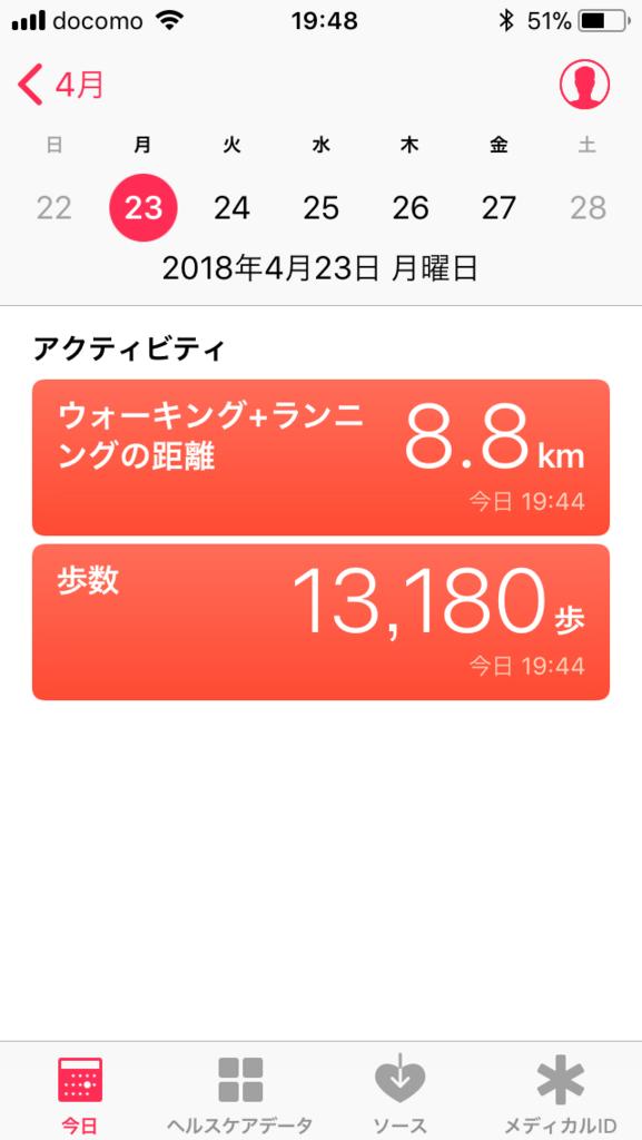 f:id:kusomamiren:20180423195022p:plain