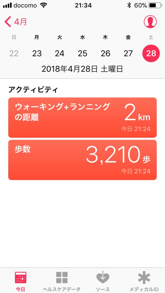 f:id:kusomamiren:20180428213541p:plain