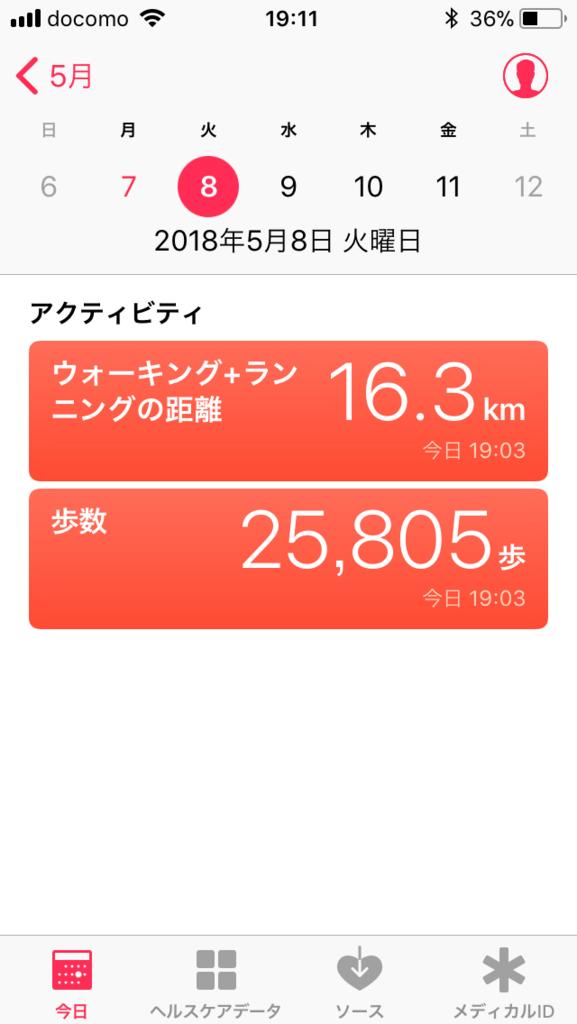 f:id:kusomamiren:20180508202231p:plain