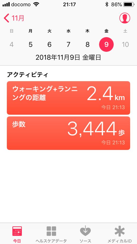 f:id:kusomamiren:20181109211833p:plain