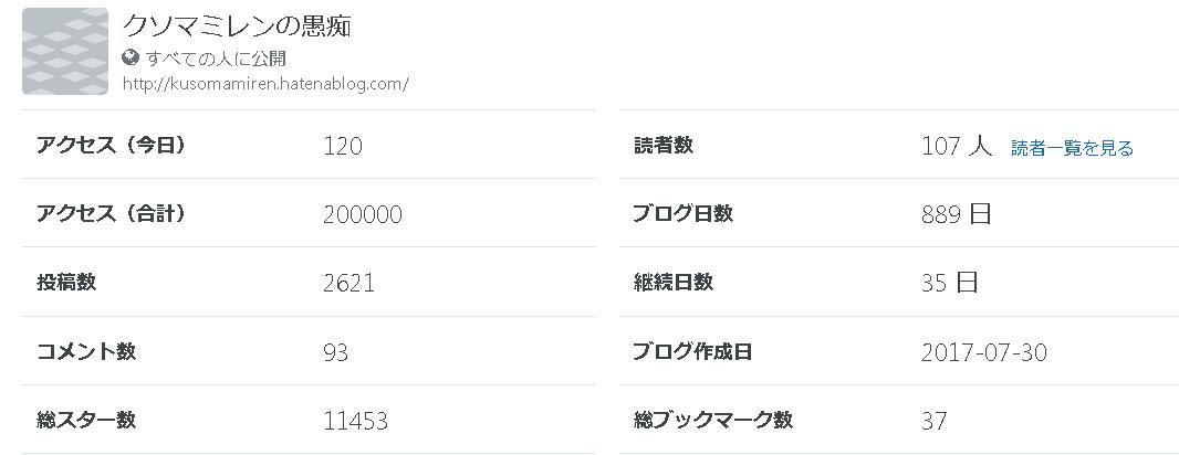 f:id:kusomamiren:20200327213801p:plain