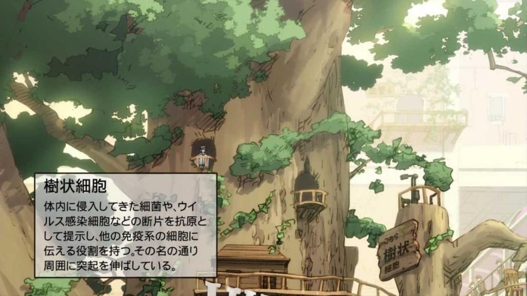 f:id:kusoniwaka:20180712223424j:plain