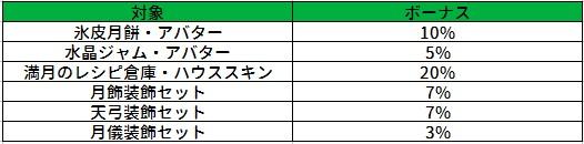 f:id:kusoniwaka:20190321123219j:image