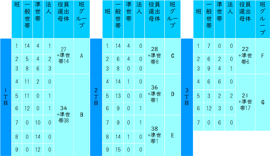 f:id:kusouzu:20200227120939p:plain