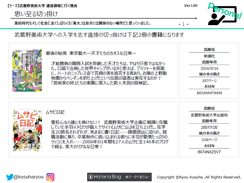 f:id:kusuharyou:20180114235133p:plain