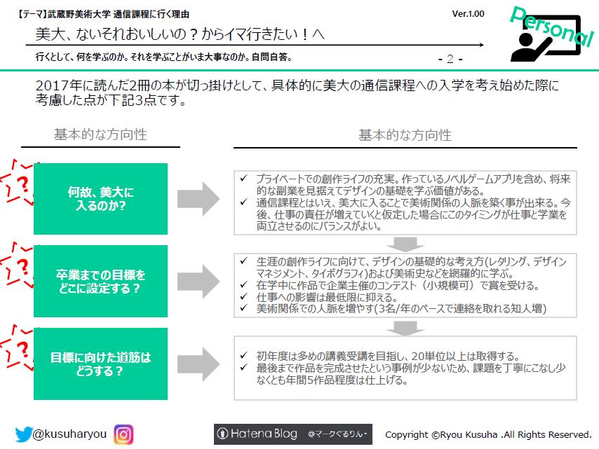 f:id:kusuharyou:20180114235211p:plain