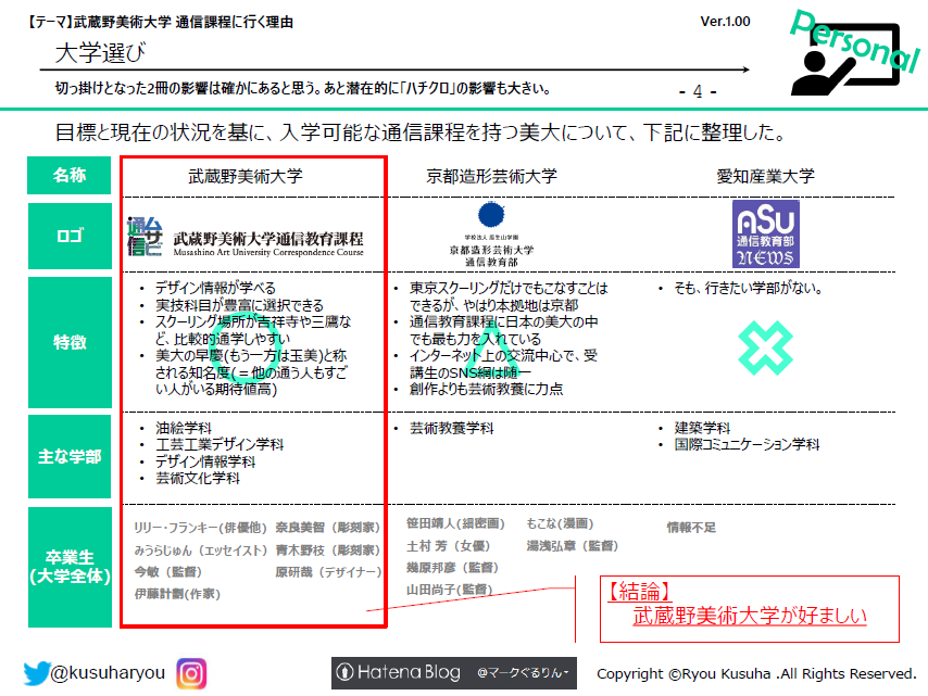 f:id:kusuharyou:20180114235505p:plain