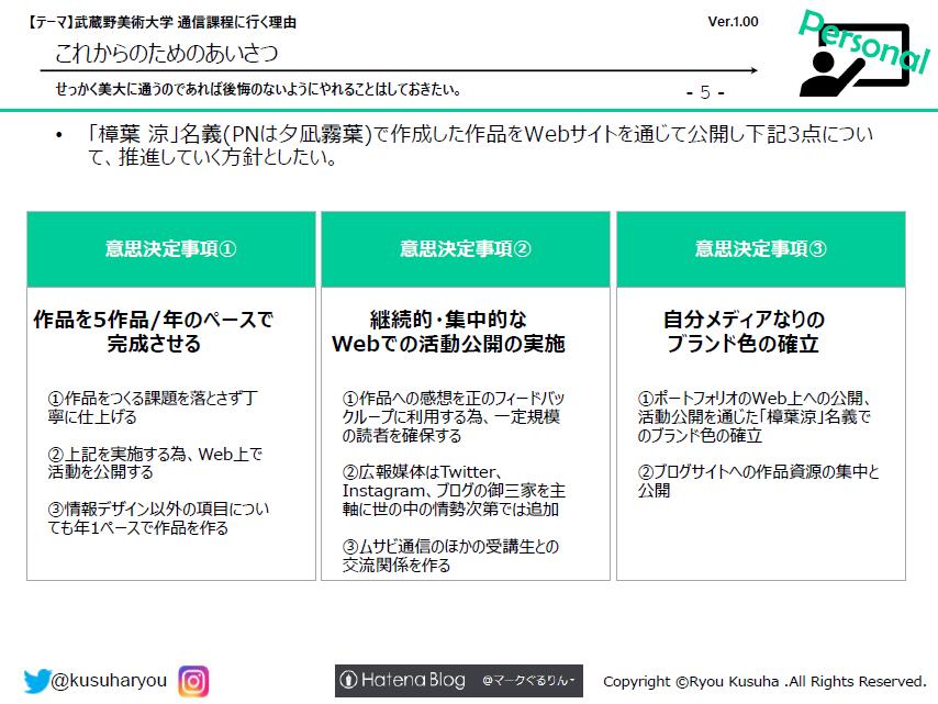 f:id:kusuharyou:20180114235632p:plain