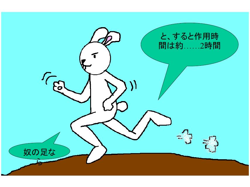 f:id:kusuharyou:20180204081712p:plain