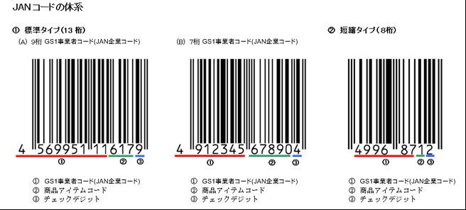 f:id:kusuharyou:20180211150616p:plain