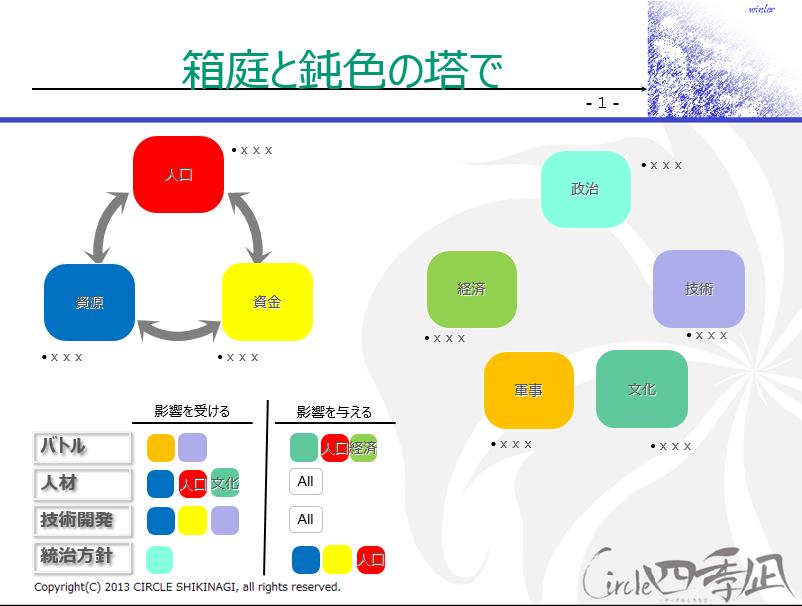 f:id:kusuharyou:20180217184808p:plain