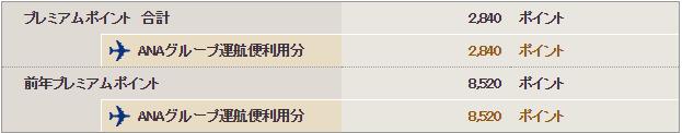 f:id:kusuharyou:20180320000117p:plain