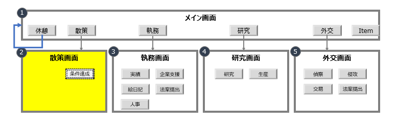 f:id:kusuharyou:20180412000215p:plain