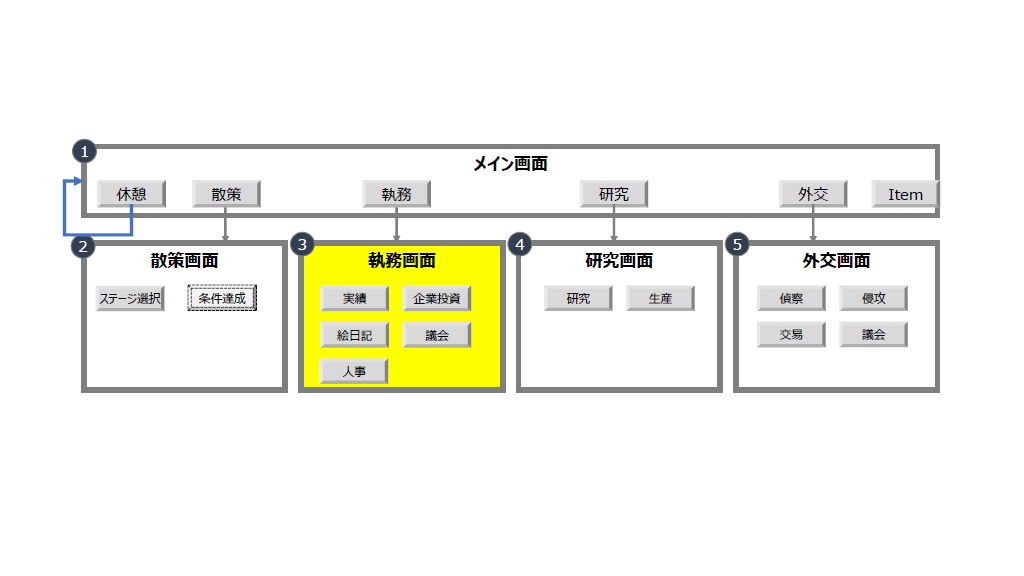 f:id:kusuharyou:20180430193758p:plain