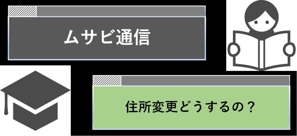 f:id:kusuharyou:20180501225349p:plain