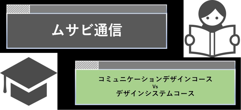 f:id:kusuharyou:20180503221503p:plain