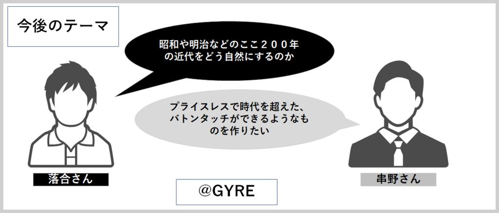 f:id:kusuharyou:20180511010828p:plain