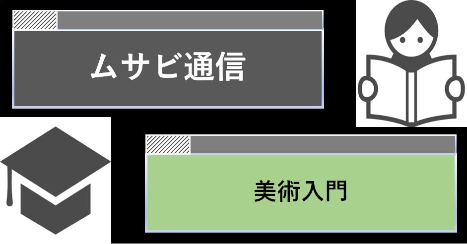 ムサビ通信(美術入門)