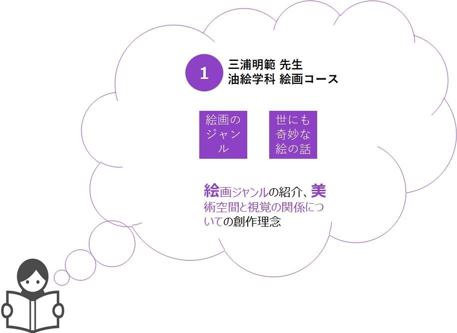 f:id:kusuharyou:20180513170813p:plain