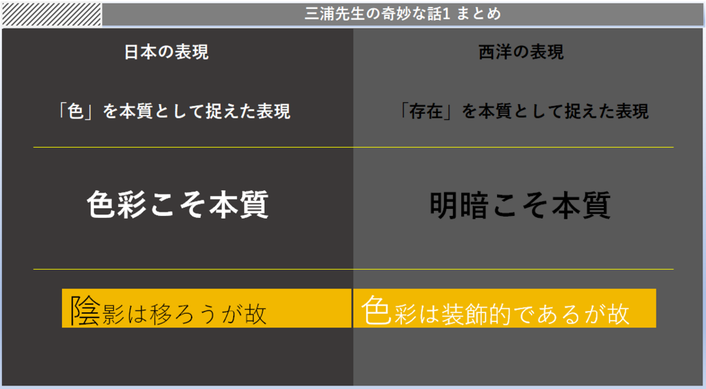 f:id:kusuharyou:20180513174843p:plain