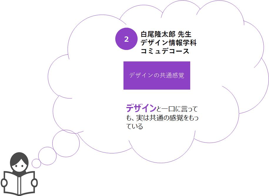 f:id:kusuharyou:20180513190017p:plain