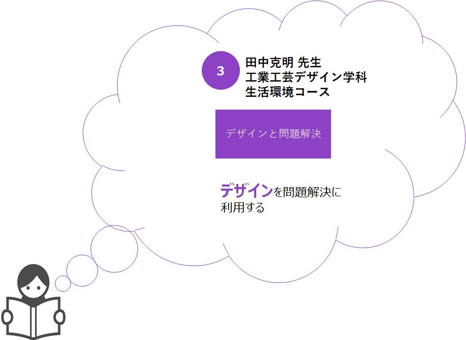 f:id:kusuharyou:20180513190216p:plain