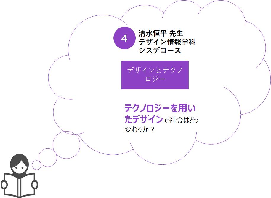 f:id:kusuharyou:20180513190315p:plain