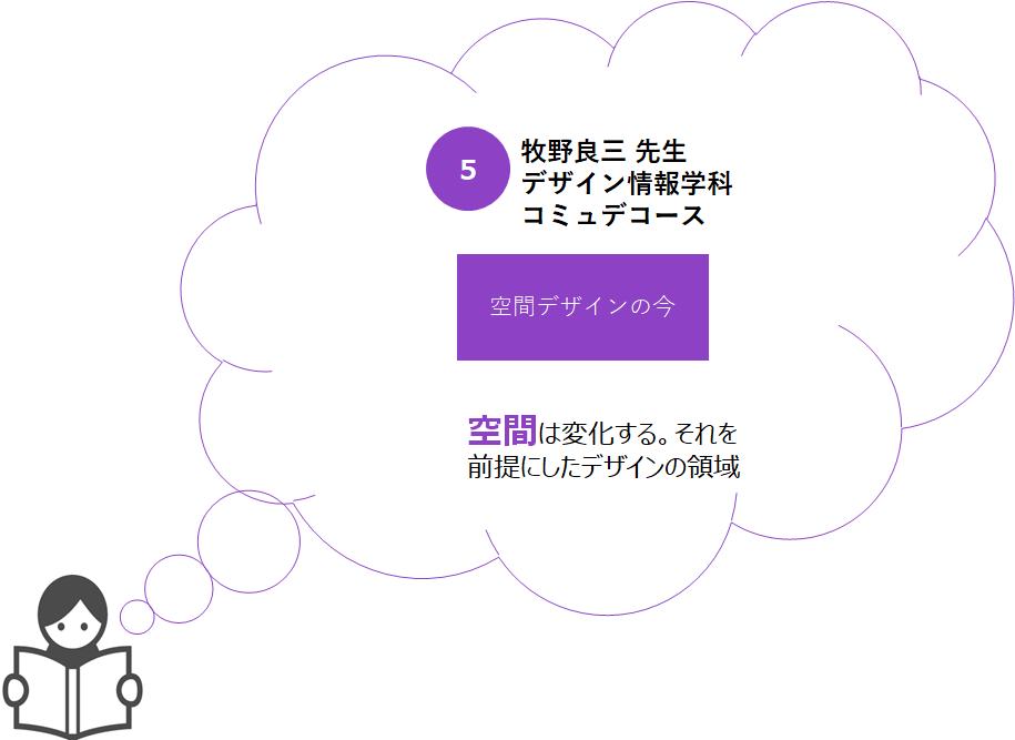 f:id:kusuharyou:20180513190358p:plain