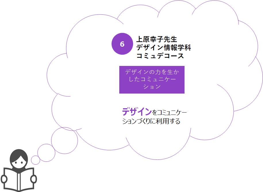 f:id:kusuharyou:20180513190428p:plain