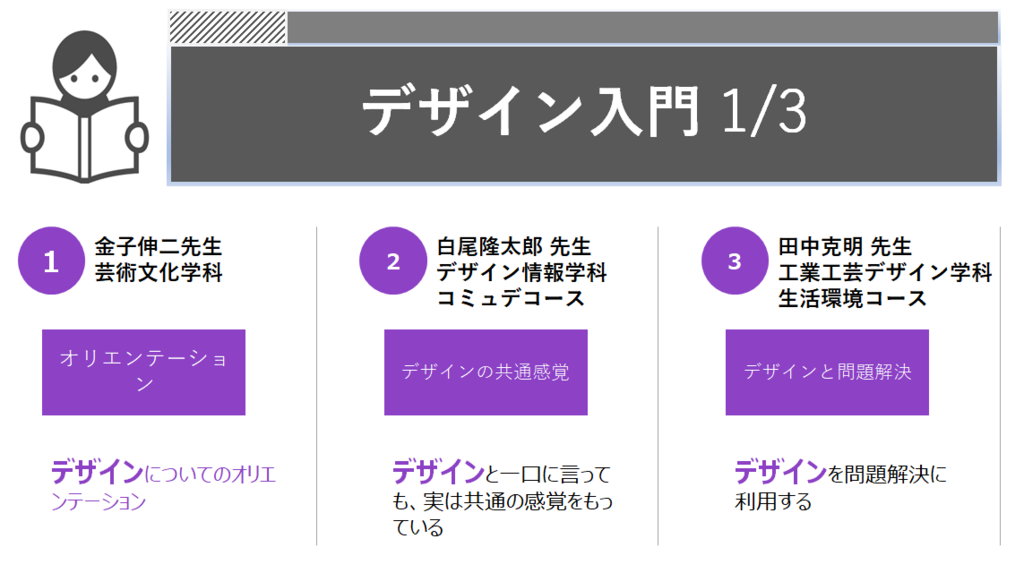 f:id:kusuharyou:20180513190804p:plain