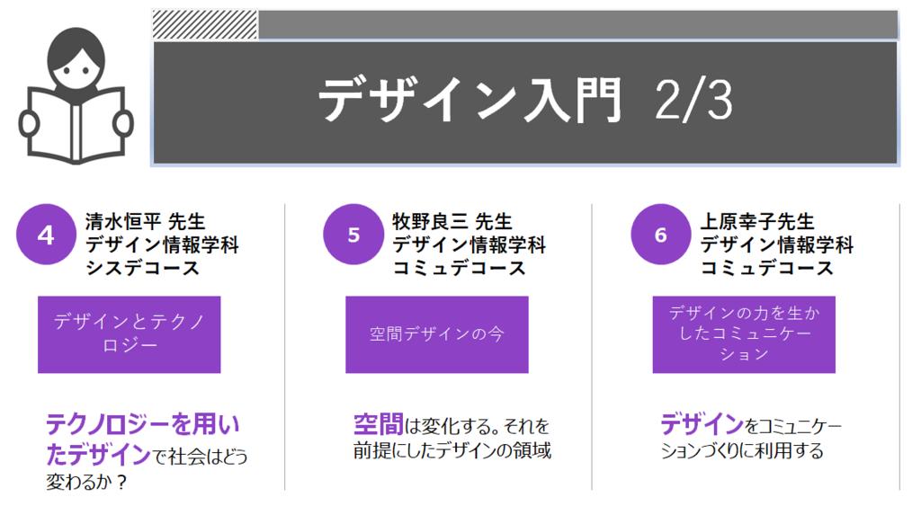 f:id:kusuharyou:20180513190824p:plain