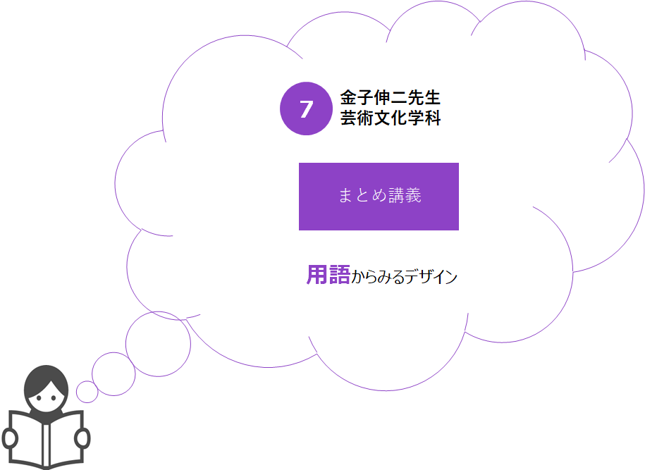 f:id:kusuharyou:20180513190937p:plain