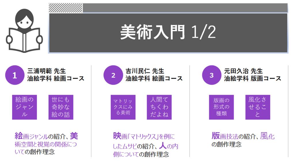 f:id:kusuharyou:20180513192701p:plain