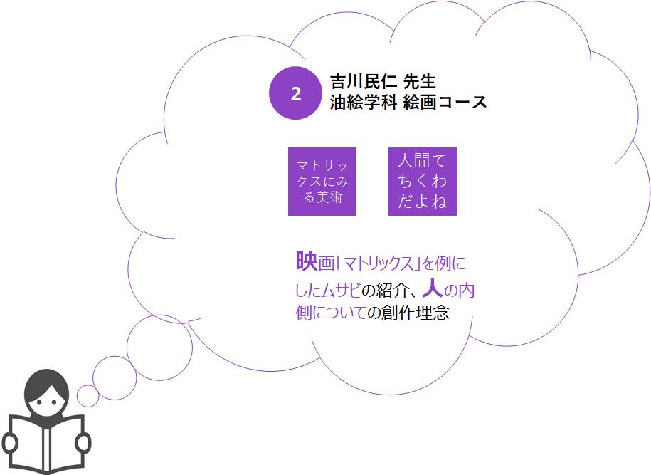 f:id:kusuharyou:20180513192848p:plain