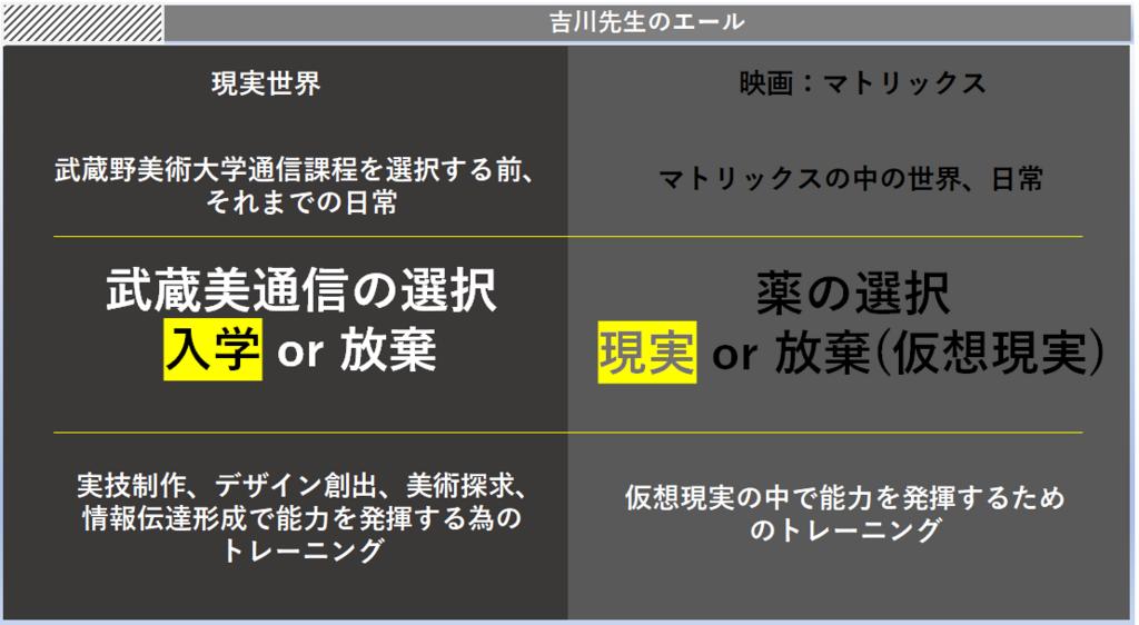 f:id:kusuharyou:20180513194520p:plain