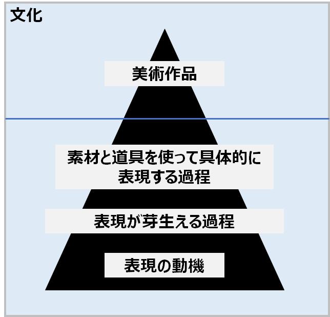 f:id:kusuharyou:20180513200041p:plain