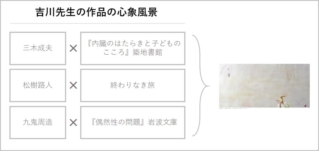 f:id:kusuharyou:20180513201621p:plain