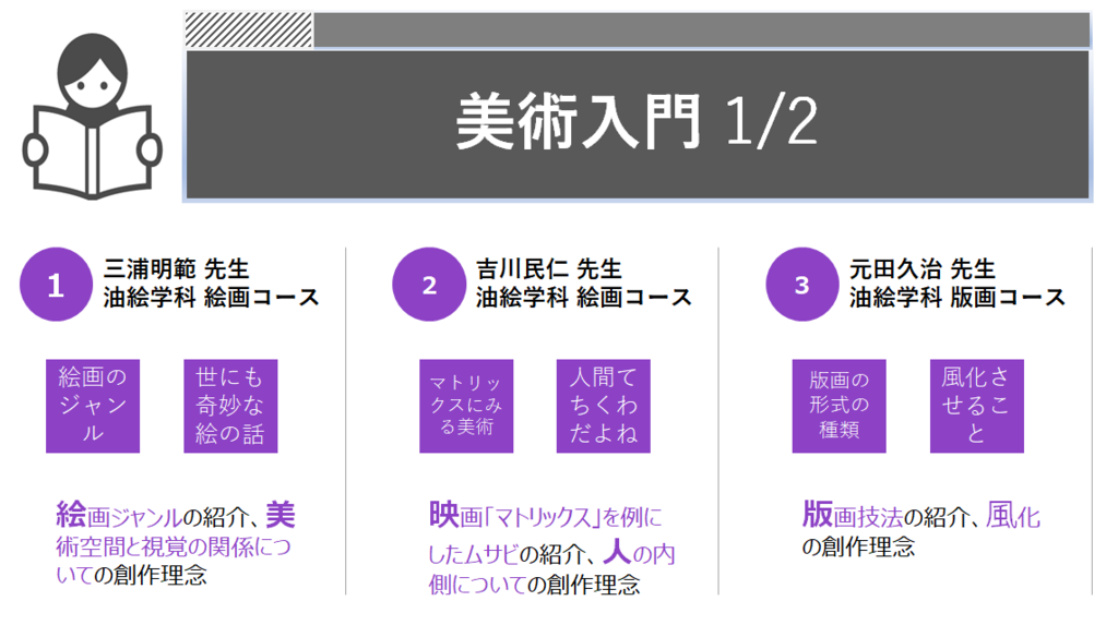 f:id:kusuharyou:20180513202001p:plain