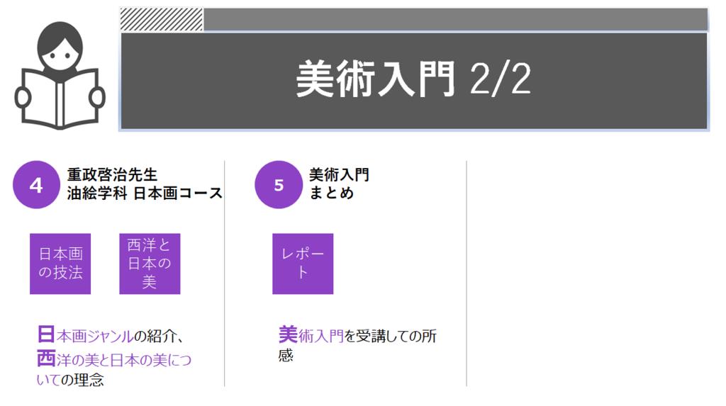 f:id:kusuharyou:20180513202011p:plain