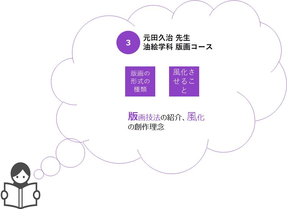f:id:kusuharyou:20180515234253p:plain