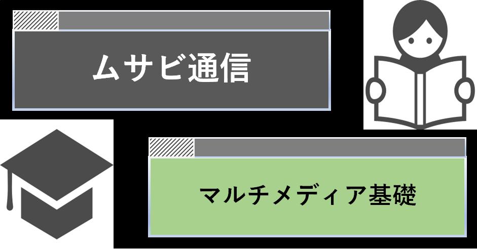 f:id:kusuharyou:20181226024355p:plain