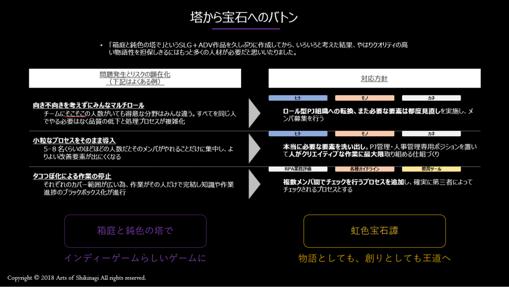 f:id:kusuharyou:20181226175720p:plain