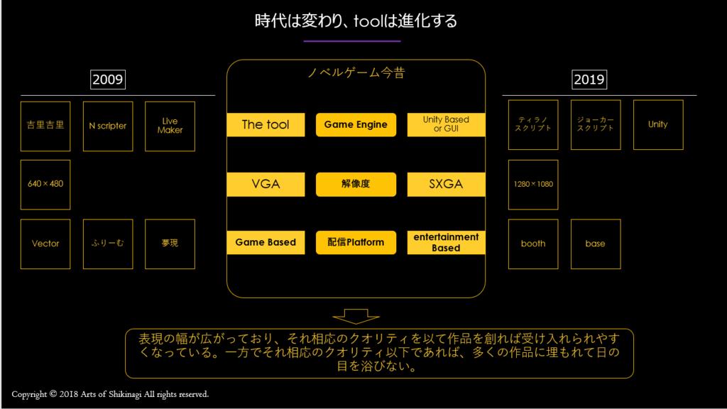 f:id:kusuharyou:20190105200523p:plain