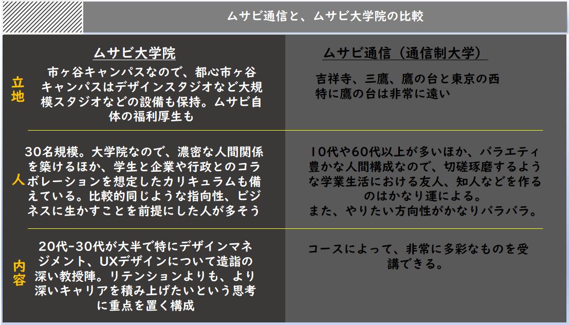 f:id:kusuharyou:20200831203432p:plain