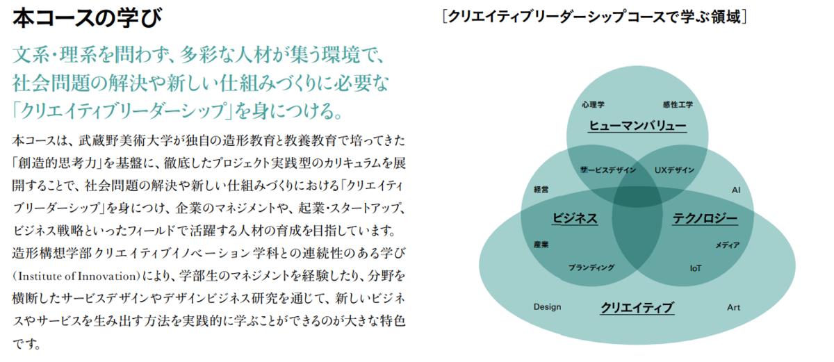 f:id:kusuharyou:20200831204004p:plain