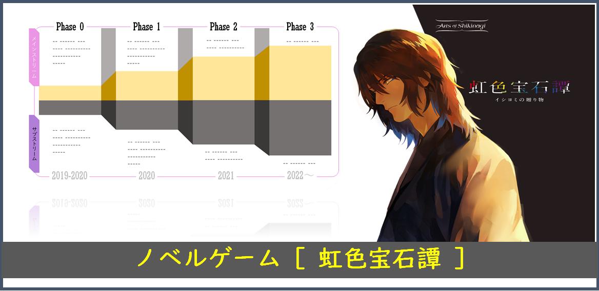 f:id:kusuharyou:20200902163155p:plain