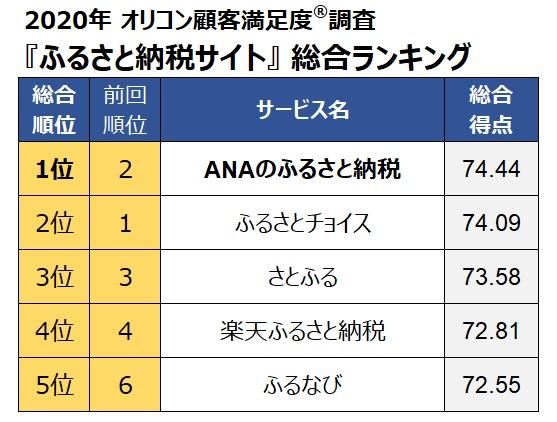 f:id:kusuharyou:20200903105518p:plain