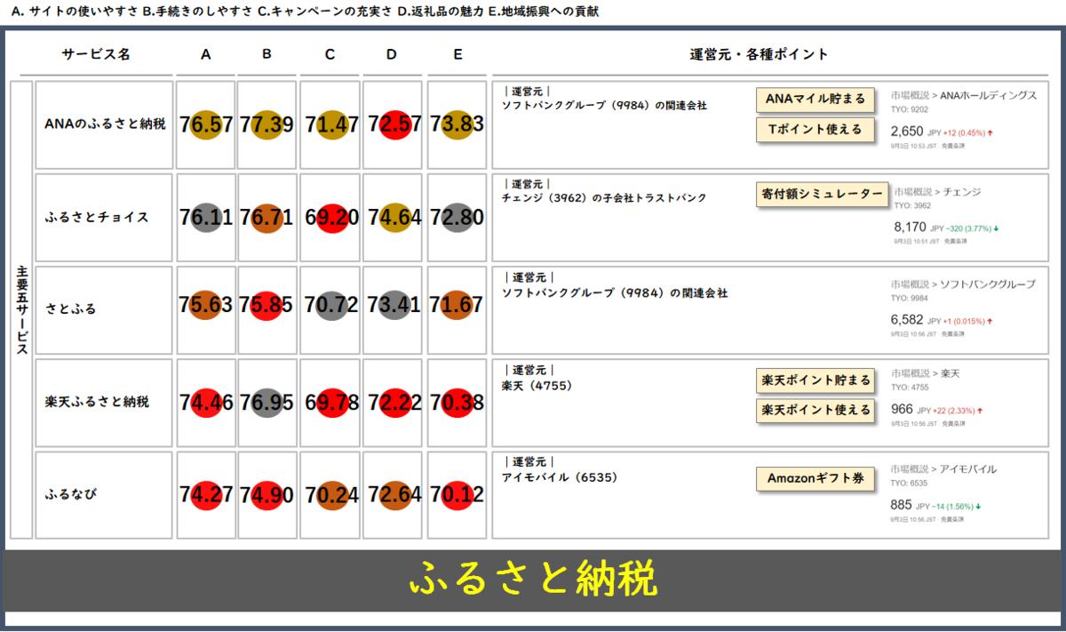 f:id:kusuharyou:20200903112927p:plain
