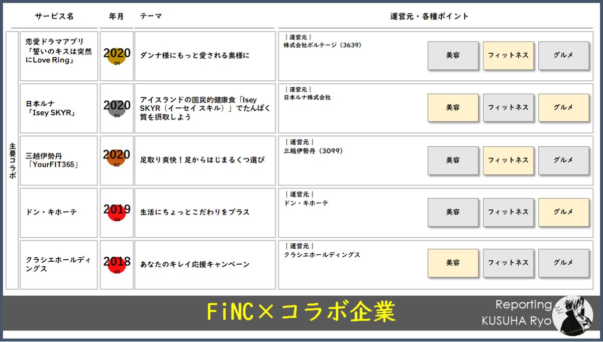 f:id:kusuharyou:20200907181146p:plain