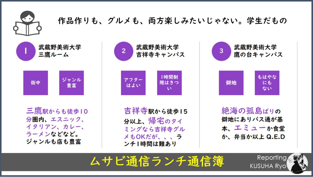 f:id:kusuharyou:20200908170247p:plain